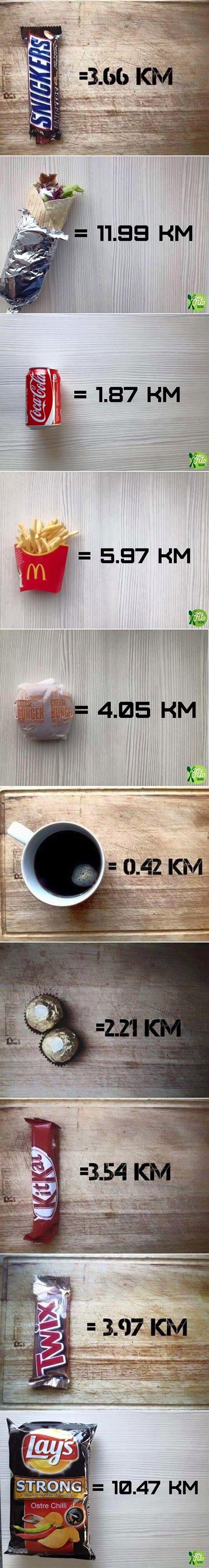 kilometri-kalorije-energija3